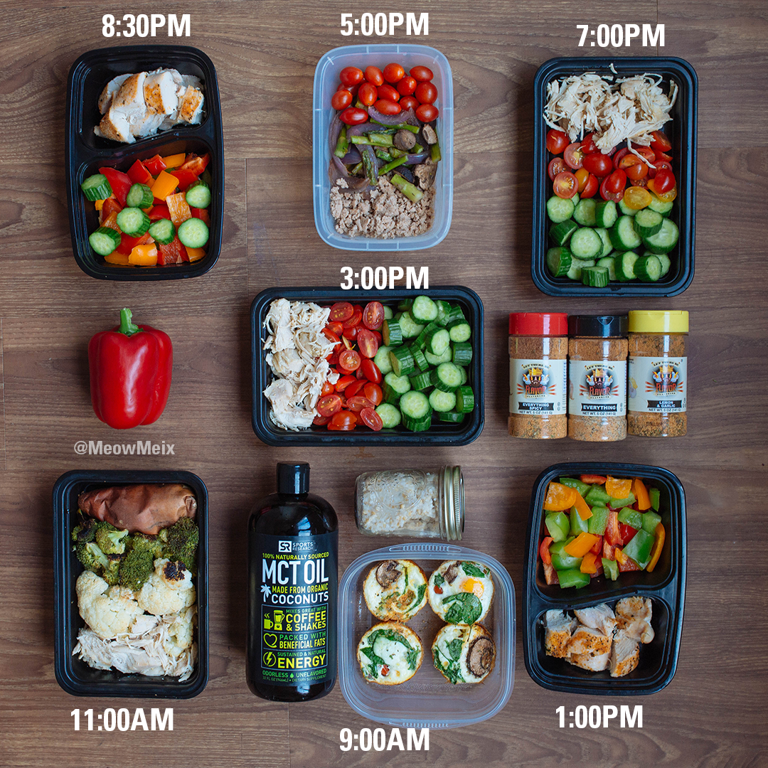 Carb Cycling: Sample Meal Plan & Tips - MeowMeix