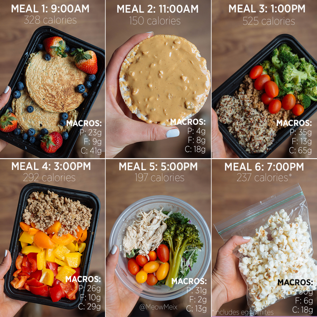 macro-breakdown-of-meals