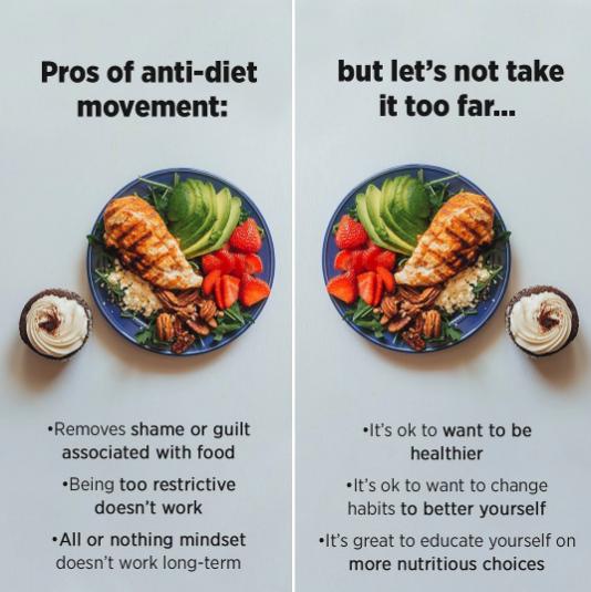 anti-diet, anti-diet movement