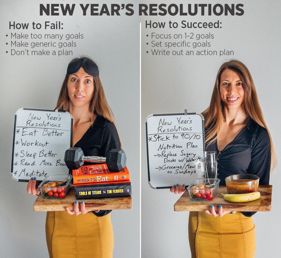 7 tips to start the new year strong