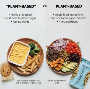 how do you eat a plant based diet