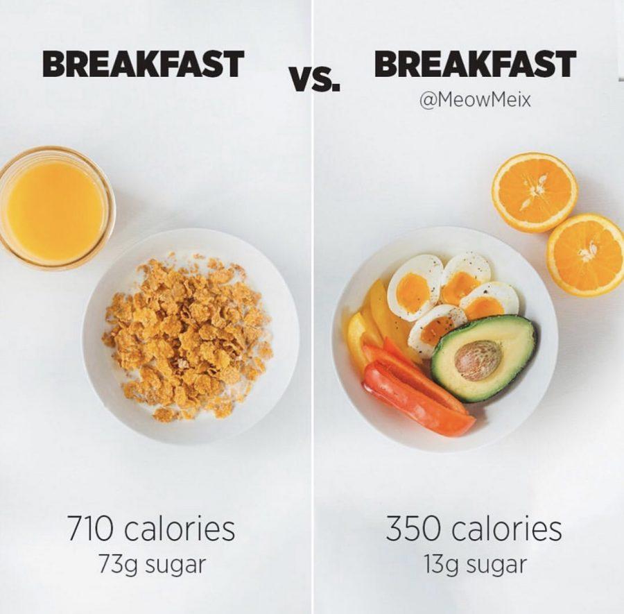 breakfast vs. breakfast