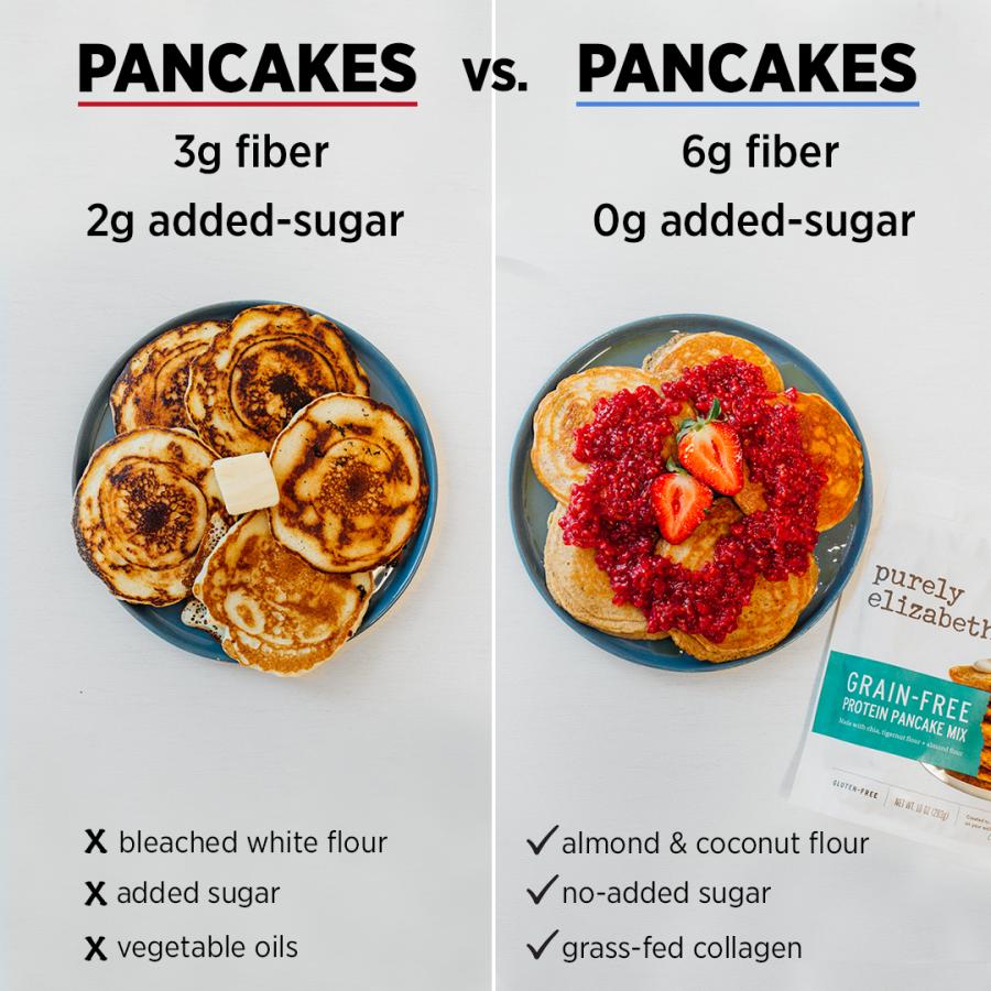 pancakes vs. pancakes